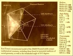 Piramitlerin matematiksel hesapları