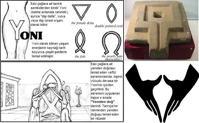 Sağ üstte Yoni taş sembolü, sağ altta Yoni Mudra