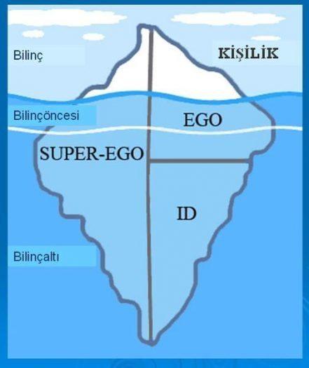 ego_superego