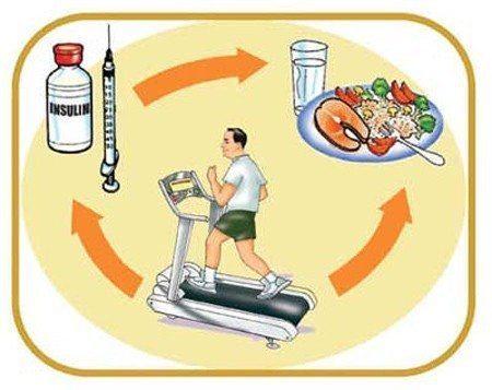 diyabet-sağlık-indigodergisi