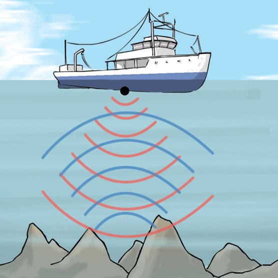 las aguas marinas Sonar