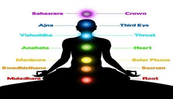 Chakra-mudra-yoga-indigodergisi