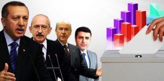 siyasi partiler muhalefet hermafrodit