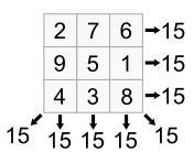 Magic_square_sihirli_kare