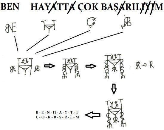 ben_hayatta_cok_basariliyim