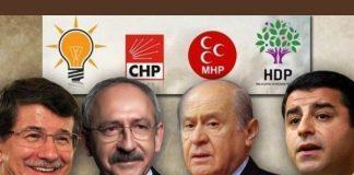 genel seçim sonuçları 2015 akp chp mhp hdp koalisyon