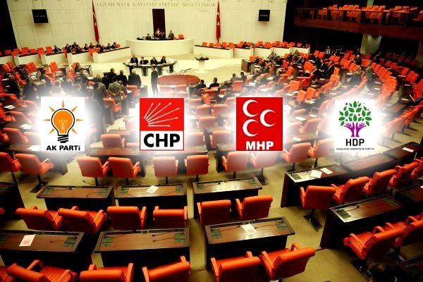 tbmm meclis koalisyon akp chp mhp hdp