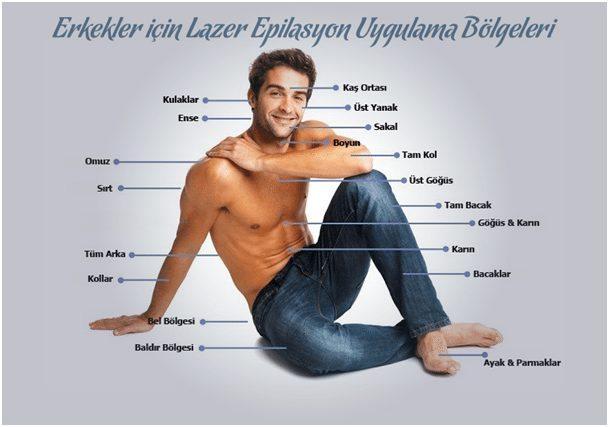 lazer epilasyon erkeklerde uygulama bölgeleri