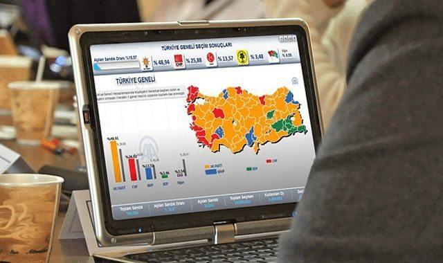 30 mart 2014 yerel seçim sonuçları