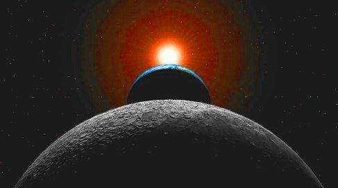 dünya güneş bağlantısı earth sun connection