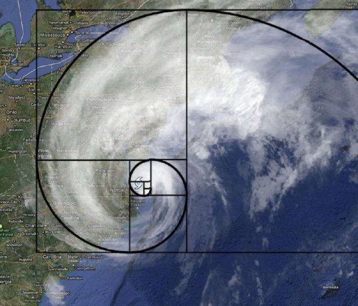 hurricane spiral fibonacci kasırga