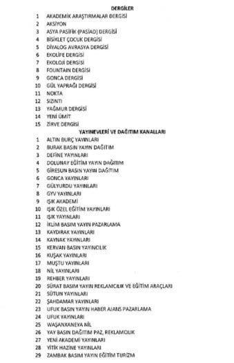 ohal kararname kapatılan dergi televizyon gazete radyo liste