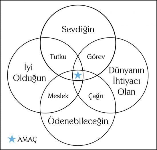 anlam