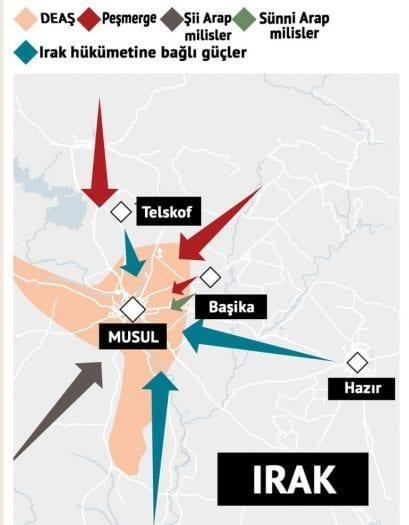 Musul'u DEAŞ ışid daeş operasyonu harita