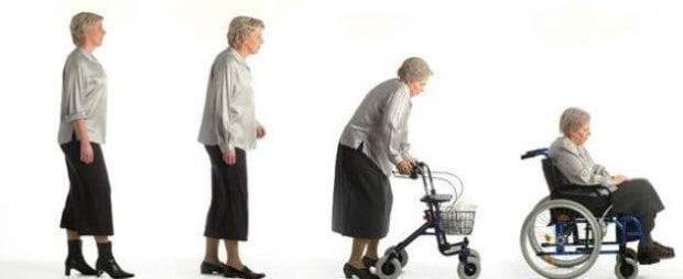 Остеопороз и сердечно сосудистые заболевания