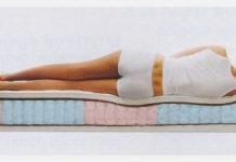 Yatak seçimi nasıl yapılmalı