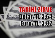 dolar euro tl türk lirası tarihi zirve