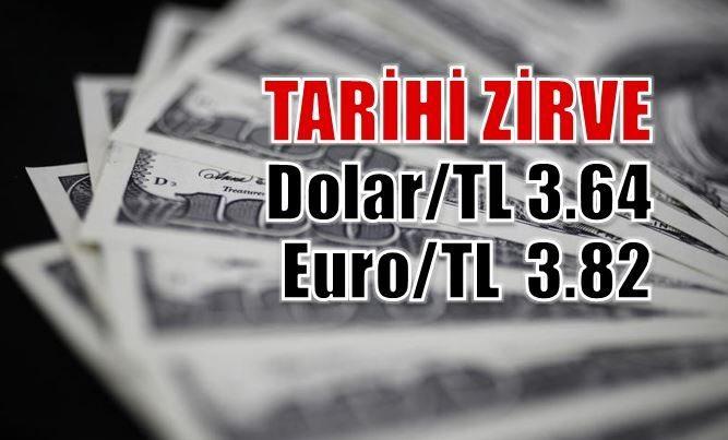Piyasalarda Fitch endişesi: Dolar ve Euro'da tarihi zirve!