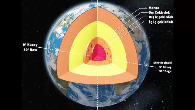 Dünyanın yer çekirdeğinin 'kayıp elementi' bulundu