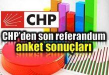 CHP'den son referandum anketi sonuçları