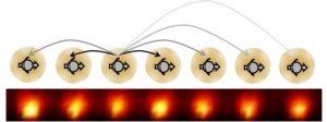 Tek boyutlu iterbiyum atom zincirindeki dönüş (spin) değişiklikleriyle iyonların birbirlerine etkileri sonucu yaratılan yeni madde: Zaman Kristali.