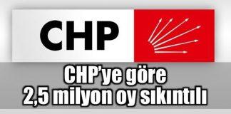 CHP'ye göre 2,5 milyon oy sıkıntılı durumda