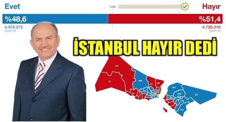 kadir topbaş istanbul referandum hayır dedi ak parti erdoğan akp