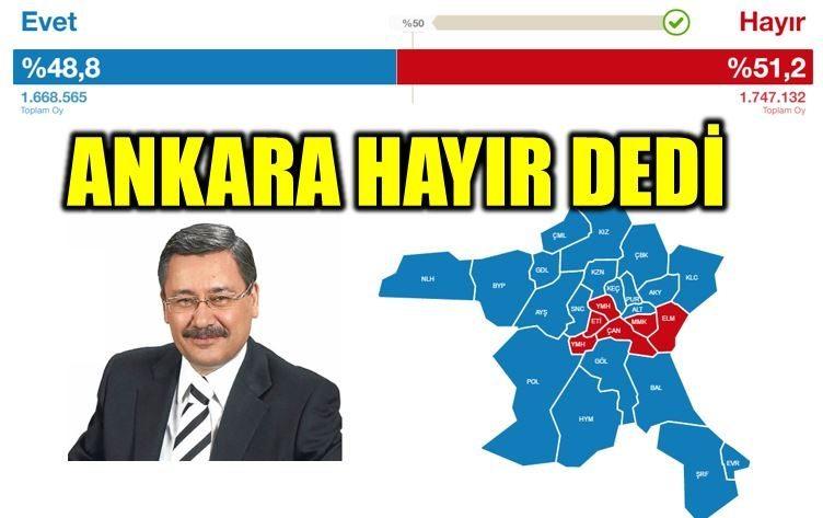 Melih Gökçek (Ankara Hayır dedi) referandum