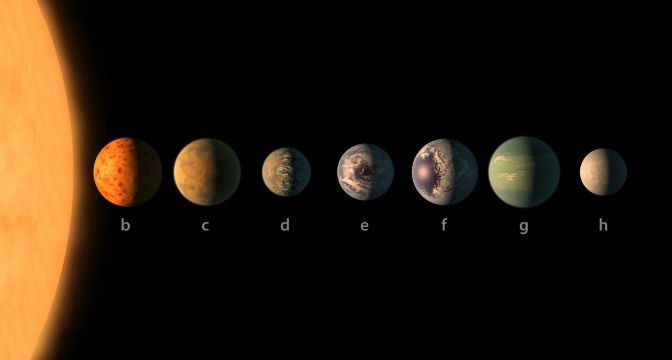 Trappist-1 yıldız sistemindeki 7 gezegen