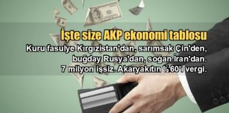 İşte size bir AKP ekonomi tablosu