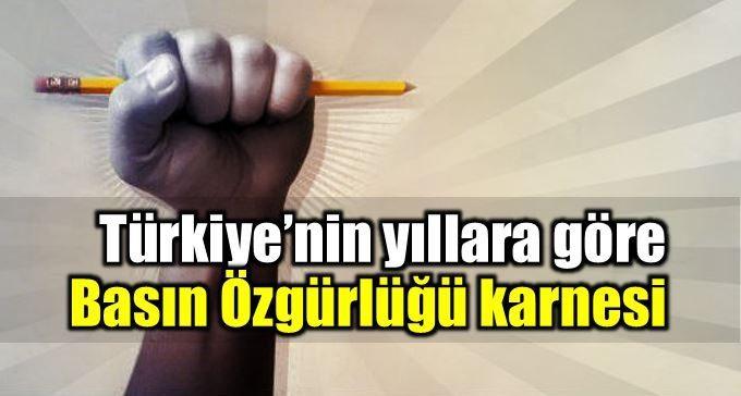 Türkiye'nin yıllara göre basın özgürlüğü karnesi