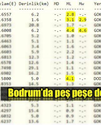 Bodrum'da arka arkaya iki deprem meydana geldi