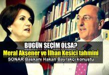 SONAR Meral Akşener ve İlhan Kesici tahmini hakan bayrakçı erdoğan ak parti 2019 seçimleri
