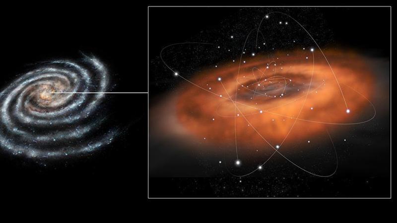 güneşten 100 bin kat daha büyük kara delik