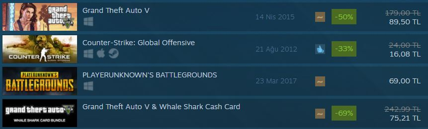 black friday steam indirimli oyunlar liste