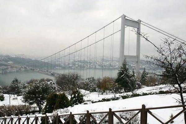 İstanbul kar yağışı ne zaman? Zemheri ayı nedir?