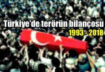 Türkiye yaşanan terör olayları: 1993 - 2018