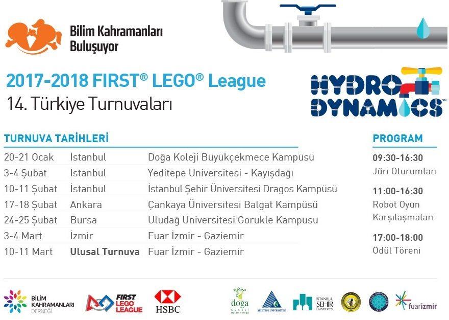 Bilim Kahramanları Derneği ffl first lego league türkiye