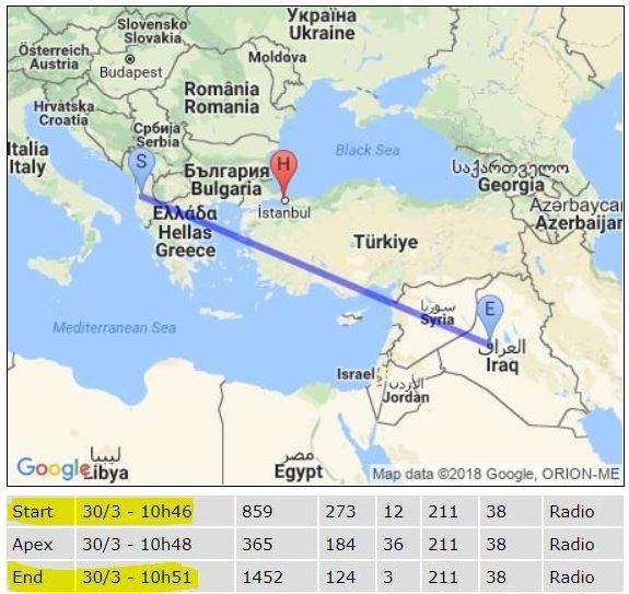 tiangong türkiye geçişi harita istanbul ankara izmir trabzon bursa
