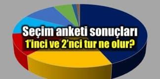 Gezici birinci ve ikinci tur seçim anketi sonuçları cumhurbaşkanı adayları