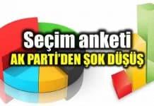 24 Haziran seçim anketi: AK Parti oy oranları iyi parti