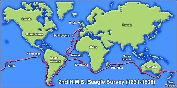 HMS Beagle'ın izlediği rota