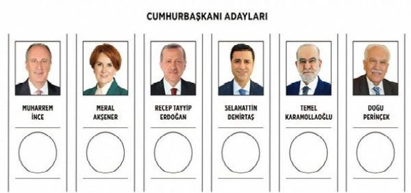 Cumhurbaşkanlığı oy pusulası cumhurbaşkanı adayları oy pusulası yerleşimi