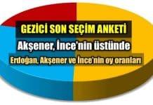 Gezici 24 Haziran seçim anketi: son anketleri Meral Akşener Muharrem İnce erdoğan