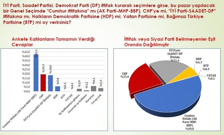 24 haziran milletvekili genel seçim ititfaklar anketi konsensus