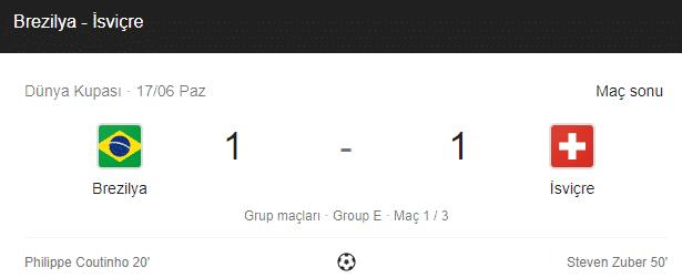 brezilya isviçre dünya kupası maç sonuçları