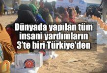 Dünyada yapılan tüm insani yardımların üçte biri Türkiye'den