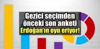 Gezici son seçim anketi: Erdoğan muharrem ince oy oranları