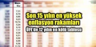 Son 15 yılın en yüksek enflasyon rakamları: ÜFE uçtu!