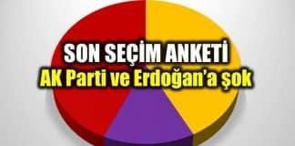 Son anketler: Piar seçim anketi Erdoğan ve AK Parti oy oranları